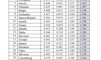 Românii plătesc motorina mai scump decât media europeană.